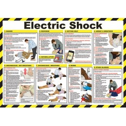 SHOCK TREATMENT GUIDE